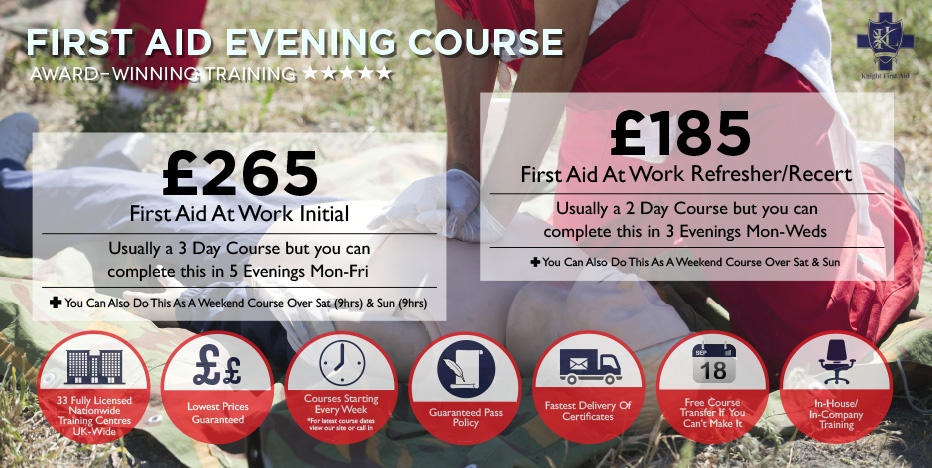 First aid courses cardiff free 5.0